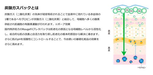 美肌 オージャス 熊本 エステ 炭酸ガスパックイベント リズム